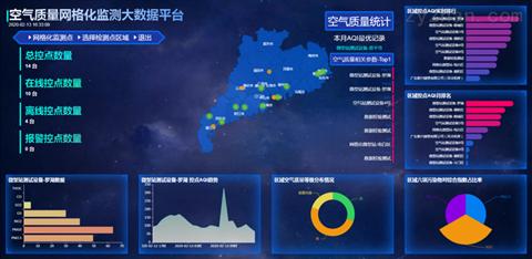 走航式VOCs在线监测设备深圳本地厂家