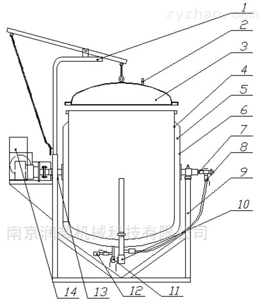 ZGBJ-700蒸煮锅