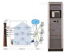 超低煙氣排放連續在線監測系統