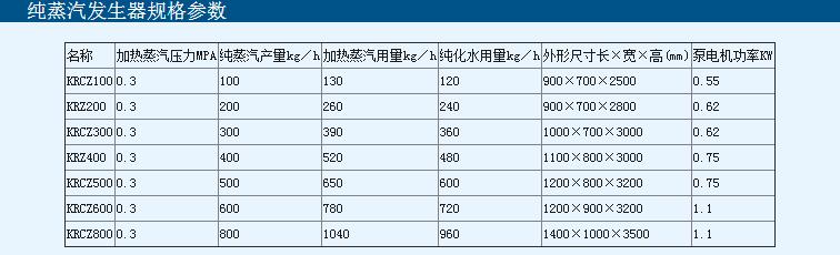 纯蒸汽发生器规格参数表