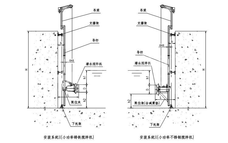 QJB冲压式潜水搅拌机 水下低速推流器 污水厂用搅拌设备 *示例图28