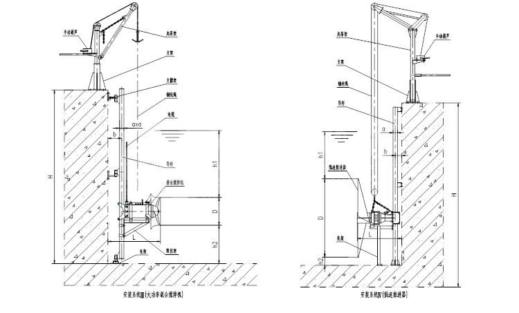 QJB冲压式潜水搅拌机 水下低速推流器 污水厂用搅拌设备 *示例图30