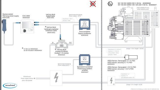 MV 10C EX VARIO - 连接示例