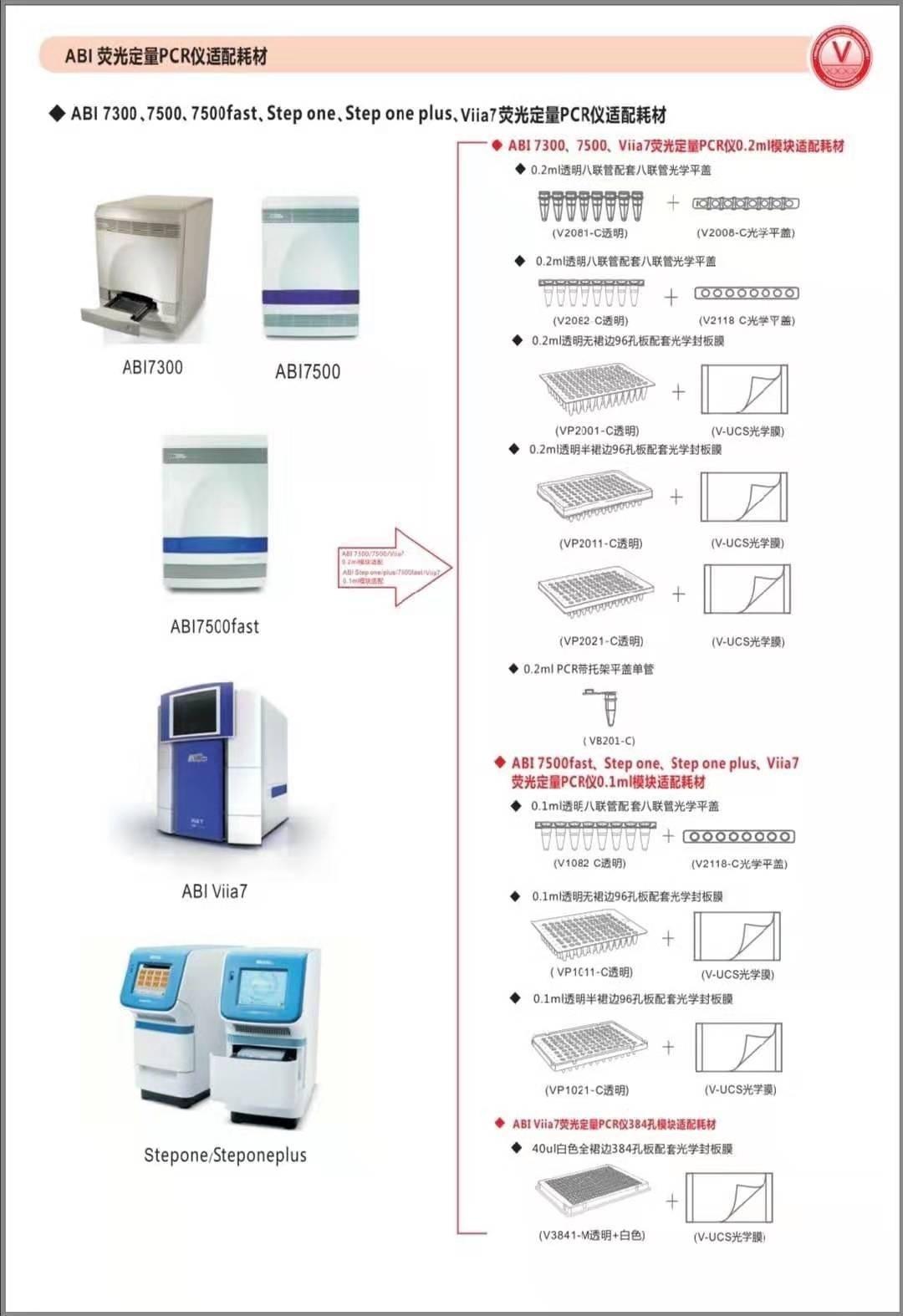 ABI荧光定量PCR仪适配耗材