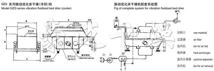 振动流化床干燥机结构示意图