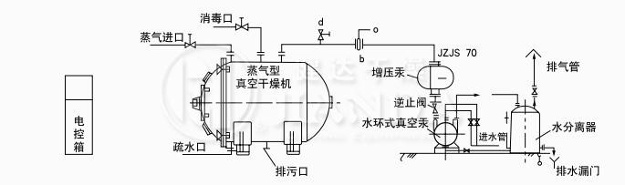 蒸汽加热、溶剂不回收真空干燥系统图